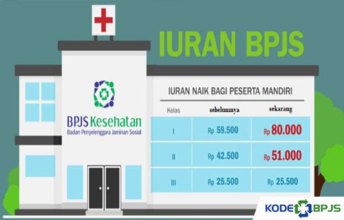 Biaya BPJS Kelas 2