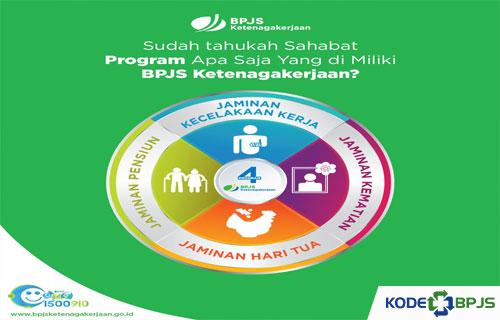 Program BPJS Ketenagakerjaan